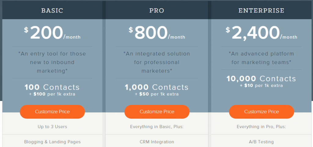 screenshot-www.hubspot.com-2015-09-03-19-32-27-1024x482