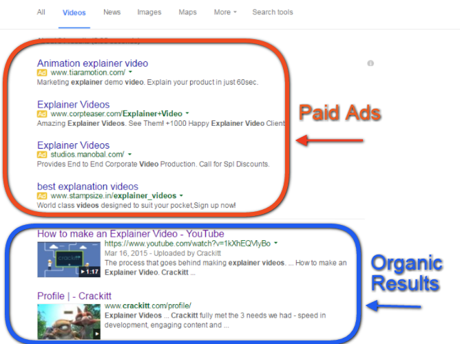 paid ads vs organic results crackitt