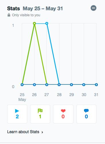 vimeo stats tool