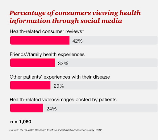 Smart Health Thinkers Stats- Crackitt